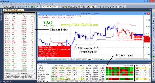 AmiBroker Crack with Full Torrent Free Download